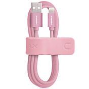 mfi certificó el cable del relámpago del momax el 1m 2.4a que carga rápido relámpago tejido de la trenza al cable del usb para el ipad del