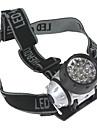 헤드램프 LED 600 루멘 4.0 모드 LED 배터리 불포함 응급 슈퍼 라이트 용 캠핑/등산/동굴탐험 일상용 사이클링 사냥 낚시 멀티기능 등산 야외