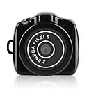 preiswerte IP-Kameras-atom hd mini dvr mit 72 grad winkel (kleinste welt kamera)