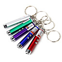 cheap Flashlights-Key Chain Flashlights <50 lm Laser LED - 1 Emitters 1 Mode Mini Traveling Climbing / Aluminum Alloy