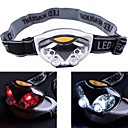 cheap Bike Lights-OEM Headlamps LED LED Emitters 1200 lm 3 Mode Waterproof Small Size Camping / Hiking / Caving Everyday Use Fishing