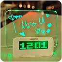 hesapli Yenilikçi LED Işıklar-1 parça Gece Lambası Mavi Yeşil Beyaz USB