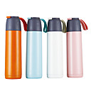 cheap Dog Clothing & Accessories-Drinkware Vacuum Cup / Tumbler Stainless steel Portable / Heat Retaining / Heat-Insulated Gift / Casual / Daily