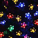 رخيصةأون أقراط-عطلة زينة رأس السنة / عيد الحب أضواء الكريسمس / عيد الميلاد الحلي ضوء LED / ديكور أرجواني / لوحة الألوان / أبيض دافئ 1PC