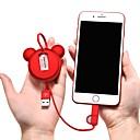 halpa Kaapelit ja adapterit-Mikro USB / C-tyypin USB-kaapelisovitin Tasapohja / 41641.0 / Korkea nopeus Kaapeli Käyttötarkoitus Samsung / Huawei / LG 100 cm Käyttötarkoitus TPE / ABS + PC