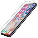 Недорогие Защитные пленки для iPhone SE/5s/5c/5-AppleScreen ProtectoriPhone XS Матовое стекло Защитная пленка для экрана 2 штs Закаленное стекло