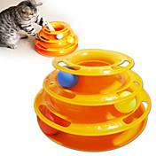 고양이 장난감 반려동물 장난감 인터렉티브 공 트랙 디스크 접시 플라스틱