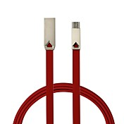 USB 2.0 Type-C USB-kabeladapter Flat Kabel Til Huawei Xiaomi 100 cm PVC