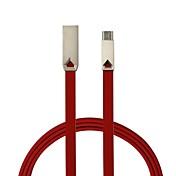 USB 2.0 Tipo C Adaptador de cable USB Plano Cable Para Huawei Xiaomi 100 cm CLORURO DE POLIVINILO
