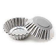 Недорогие -многофункциональный металлический пирог пудинг инструменты для поделок