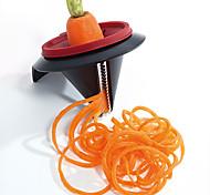 Недорогие -многофункциональные спиральные воронки для резки высококачественных кухонных гаджетов используются ежедневно