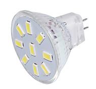 Недорогие -GU4(MR11) Точечное LED освещение MR11 9 светодиоды SMD 5733 Декоративная Тёплый белый Холодный белый 150lm 3000/6000K 9-30V