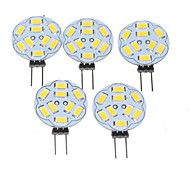 cheap -1.5W 200-220 lm G4 LED Spotlight MR11 9 leds SMD 5730 Dimmable Warm White AC 12V DC 12V