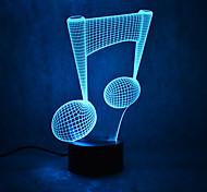 LED Night Light USB огни Ночные светильники-0.5W-USB