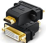 HDMI 2.0 Adaptador, HDMI 2.0 to DVI Adaptador Macho - Hembra Cobre dorado