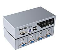 cheap -VGA USB 2.0 PS2 Switch, VGA USB 2.0 PS2 to VGA USB Type B Switch Female - Female 1080P