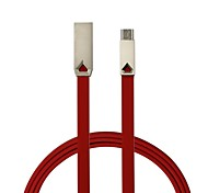 USB Data Cable Phone Flat Surface  Millet Red For Huawei Recharge  Zinc Alloy Shell HG-T-0046