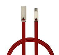 Usb Datenkabel Telefon flache Oberfläche Hirse rot für huawei aufladen Zink-Legierung Schale hg-t-0046