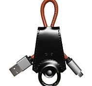 Недорогие -Type-C Адаптер USB-кабеля Быстрая зарядка Высокая скорость Кабель Назначение Samsung Huawei LG Nokia Lenovo Xiaomi Motorola HTC Sony 20