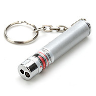 Keychain Shaped Laser Pointer Aluminum Alloy 0.5Mw 635Nm-670Nm For Outdoor 5.4*0.9*0.9Cm
