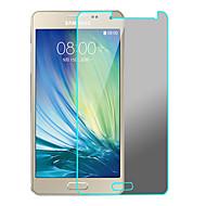 asling закаленное стекло экранной заставки для Samsung J7