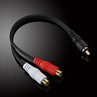 お買い得  -音楽録音用のRCAメスオーディオビデオケーブルブラックを2倍にするjsj®0.2メートル0.656フィートRCAオス