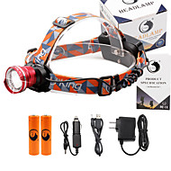 U'King Headlamps Headlight 2000 lm 3 Mode Cree XM-L T6 with Batteries and Chargers Zoomable Adjustable Focus Compact Size Easy Carrying
