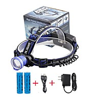 U'King Headlamps Headlight LED 2000 lm 3 Mode Cree XM-L T6 with Batteries and Charger Zoomable Alarm Adjustable Focus Compact Size Easy