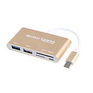 abordables Lector de Tarjetas-Todo-en-uno SD/SDHC/SDXC MicroSD/MicroSDHC/MicroSDXC/TF