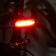Radlichter
