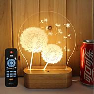 USB Lampen