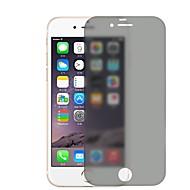 iPhone 6s/6 用スクリーンプロテクター