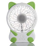 Недорогие Мелкая бытовая техника-Увлажнитель воздуха Для офиса Нормальная температура / холодильный Мини / Увлажнение