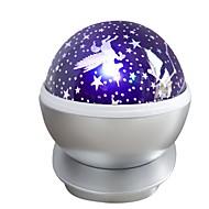 Χαμηλού Κόστους -1pc LED νύχτα φως Μωβ USB Δημιουργικό <=36 V