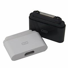 micro USB al adaptador del cable del cargador del muelle magnética para z1 Sony Xperia l39h z2 ultra-z