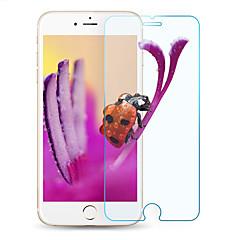 Недорогие Защитные плёнки для экранов iPhone 7 Plus-Защитная плёнка для экрана Apple для iPhone 7 Plus Закаленное стекло 1 ед. Защитная пленка для экрана Ультратонкий 2.5D закругленные углы