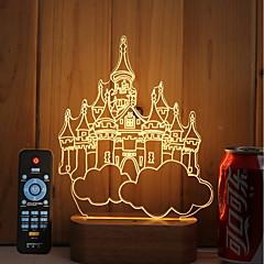 1セット 調光可能 変色 装飾ライト LEDナイトライト USBライト-3W 5V