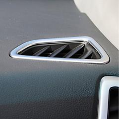 Недорогие Приборы для проекции на лобовое стекло-автомобильный Автомобильные кондиционеры Вентиляционные крышки Всё для оформления интерьера авто Назначение Hyundai 2017 2016 2015 Новый