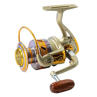 Μηχανισμοί Ψαρέματος Περιστρεφόμενοι Μηχανισμοί 5.5:1 Αναλογία Ταχυτήτων+10 Ρουλεμάν Αριστερόχειρας Θαλάσσιο Ψάρεμα / Ψάρεμα με Μύγα /
