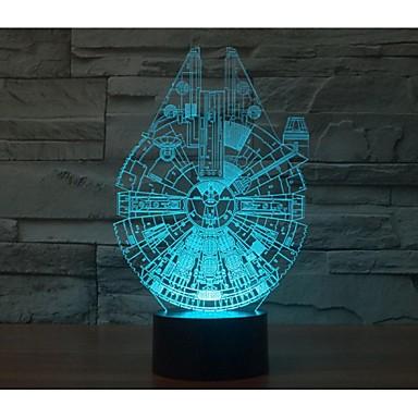 w tysiące Falcon 3 świetlne yakeli lekkie stereo doprowadziły kolorową lampę gradientu atmosfery
