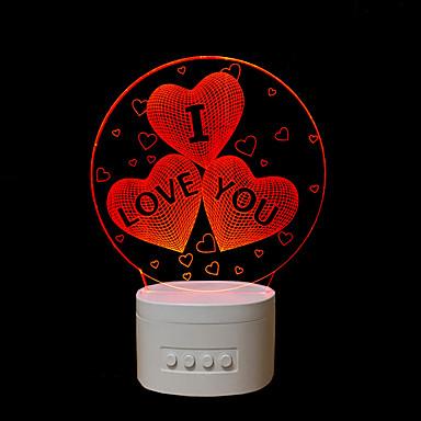 Gece Lambası Gece aydınlatması LED-2W Şarj Edilebilir Kompakt Boyut Kısılabilir Renk Değiştiren - Şarj Edilebilir Kompakt Boyut