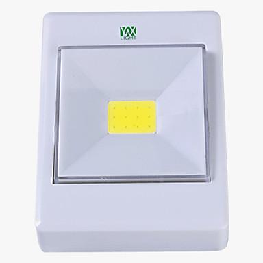 LED-uri de lumină de noapte-3W