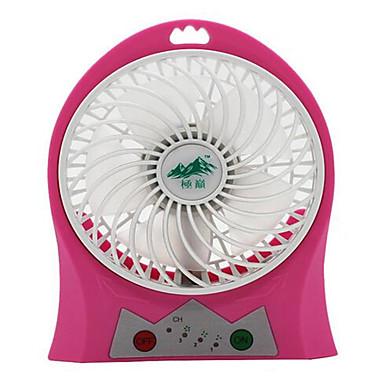 Ventilator de răcire a aeruluiQuiet și Mute Reglarea vitezei vântului USB Universal Standard Designul handheld LED Răcoros și răcoritor