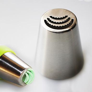 Materiale pentru torturi Noutate Utilizare Zilnică Oțel inoxidabil + ABS clasă A