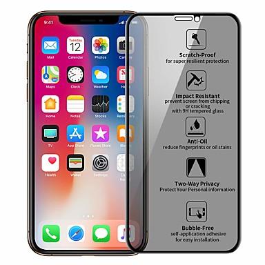 Недорогие Защитные плёнки для экрана iPhone-Защитная пленка для защиты личных данных из закаленного стекла для iphone X XR XS Max Защитная пленка для iPhone 7 8 6s плюс анти подглядывание защитная
