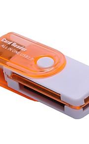 SD/SDHC/SDXC MicroSD/MicroSDHC/MicroSDXC/TF Memory Stick Micro (M2) Memory Stick PRO Duo Kaartlezer