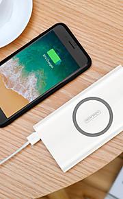10000 mAh Voor Power Bank externe batterij 5 V Voor 2.1 A / 3 A Voor Oplader met kabel / Draadloze oplader / Automatische stroomaanpassing LED