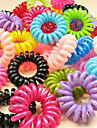 (4pcs/set)Multicolor Candy-Color Telephone Wire Hairties