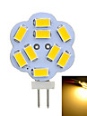 G4 2-pins LED-lampen T 9 LEDs SMD 5730 Decoratief Warm wit Koel wit 100-200lm 3500/6500K DC 12 AC 12V