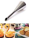 Инструменты для выпечки Хлеб